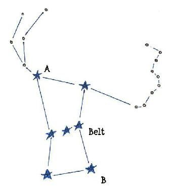 oriondiagram of orion